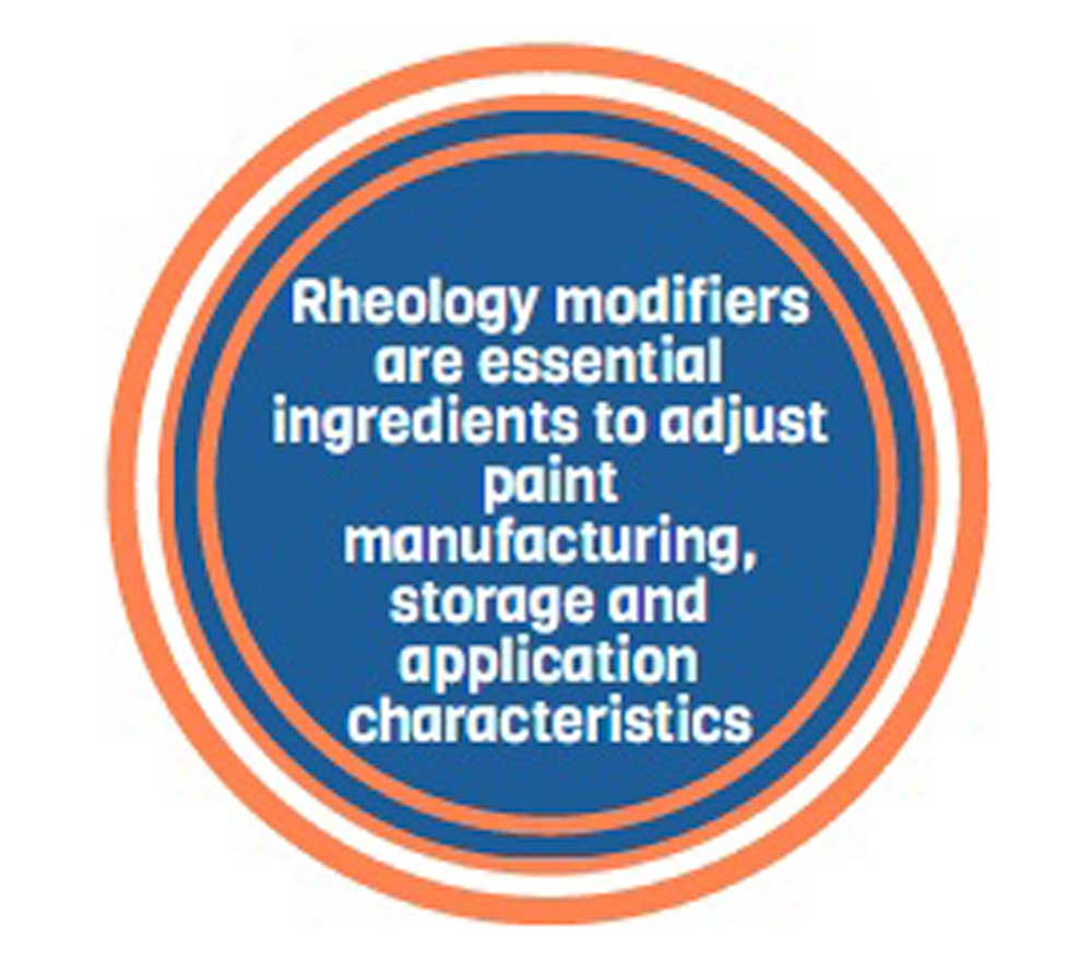Rheology Modifiers Selection for Paints & Coatings